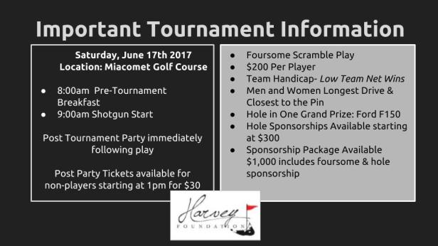 Golf Tourney Info. (2)